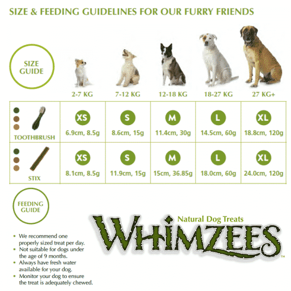 Whimzee Feeding Guide