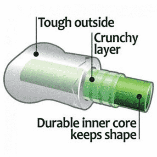Petstages® Crunchcore™ layers